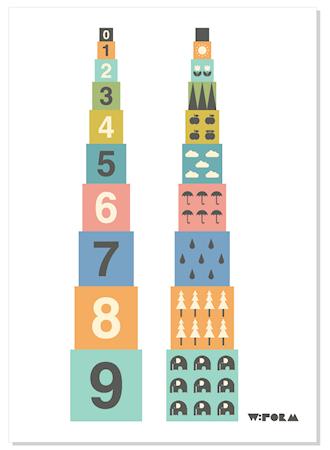 Bilde av w:form Numbers A3 poster
