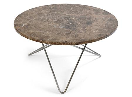 O table soffbord