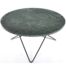 Large O table