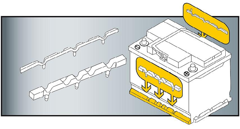 VW Bottenklacksadapter (B14)