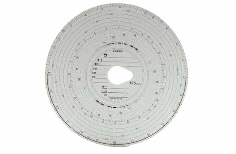 Diagramblad 100ask, 125km/h,EG