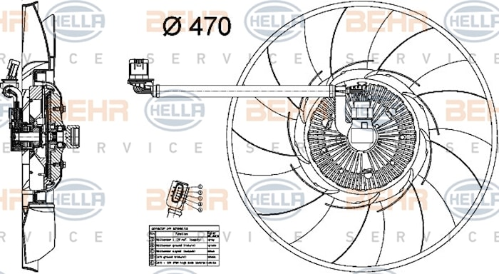 Clutch- Viscofläkt
