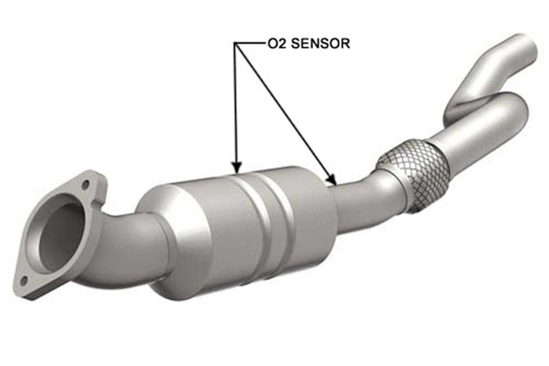 Modellanpassad katalysator