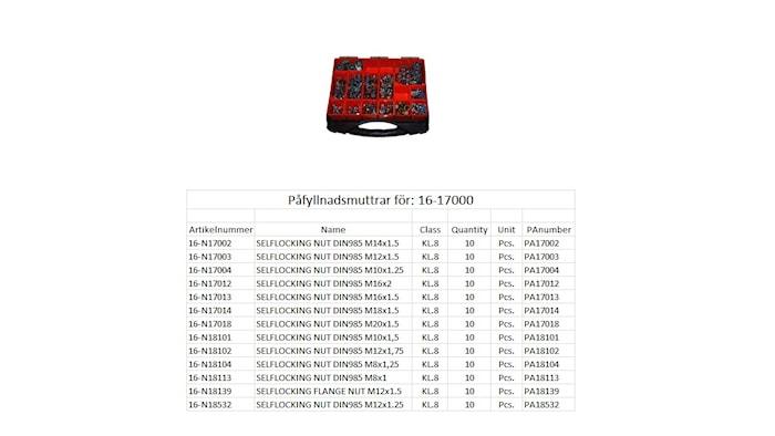 Självlåsande mutter M12 x 1,25