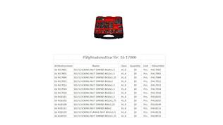 Självlåsande mutter M14 X 1,5