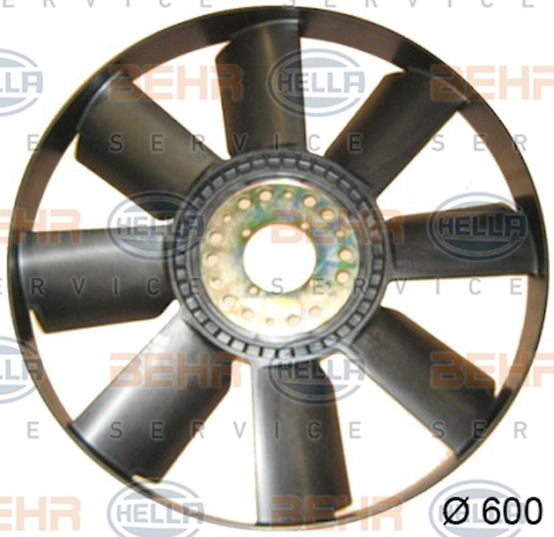 Fläkthjul