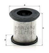 Filter för vevhusventilation
