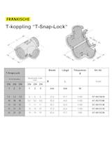 T-koppling NW 17/17/17