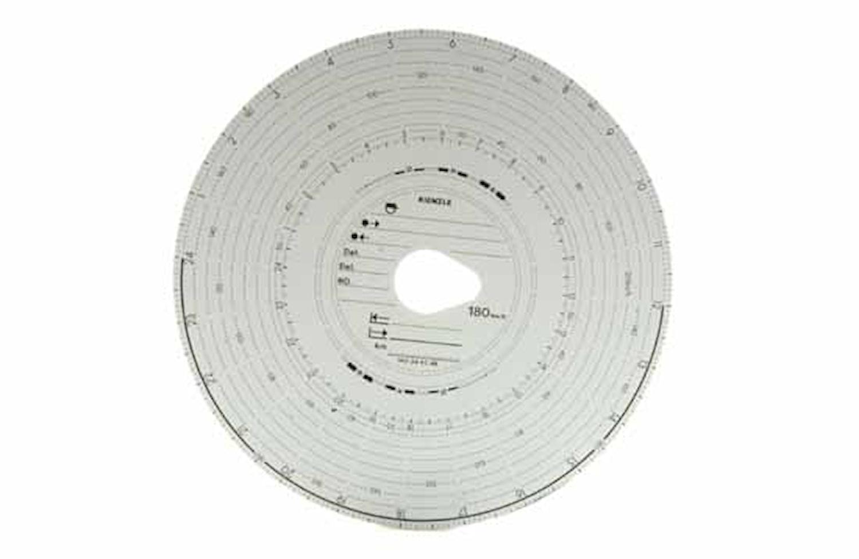Diagramblad 100ask, 180km/h,EG