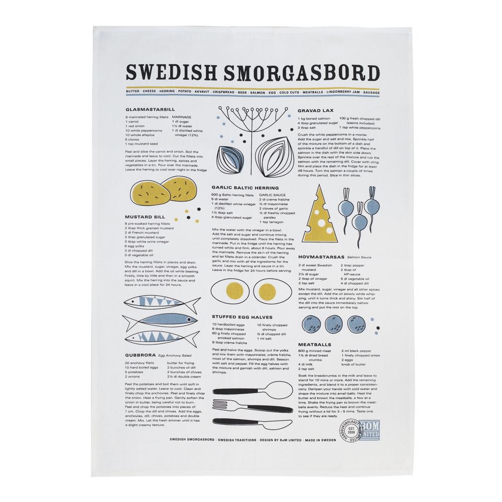 Swedish smorgasbord 50x70 cm