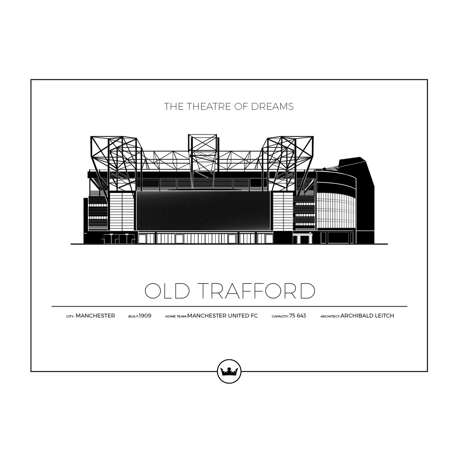 Old Trafford Manchester Poster