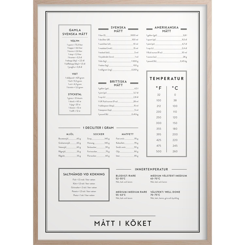 Mått i köket Poster, 30x40 cm