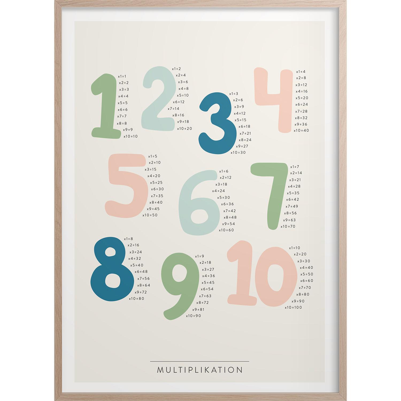Multiplikation Poster, 50x70 cm